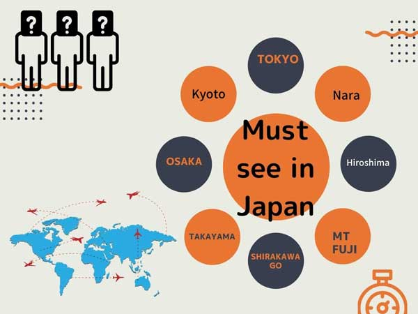 frequently answers and questions about Japan